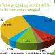 Protidrogová prevencia - ši - Snímka7